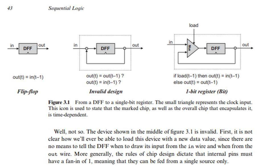 The effect of a DFF is to keep the input value from ...